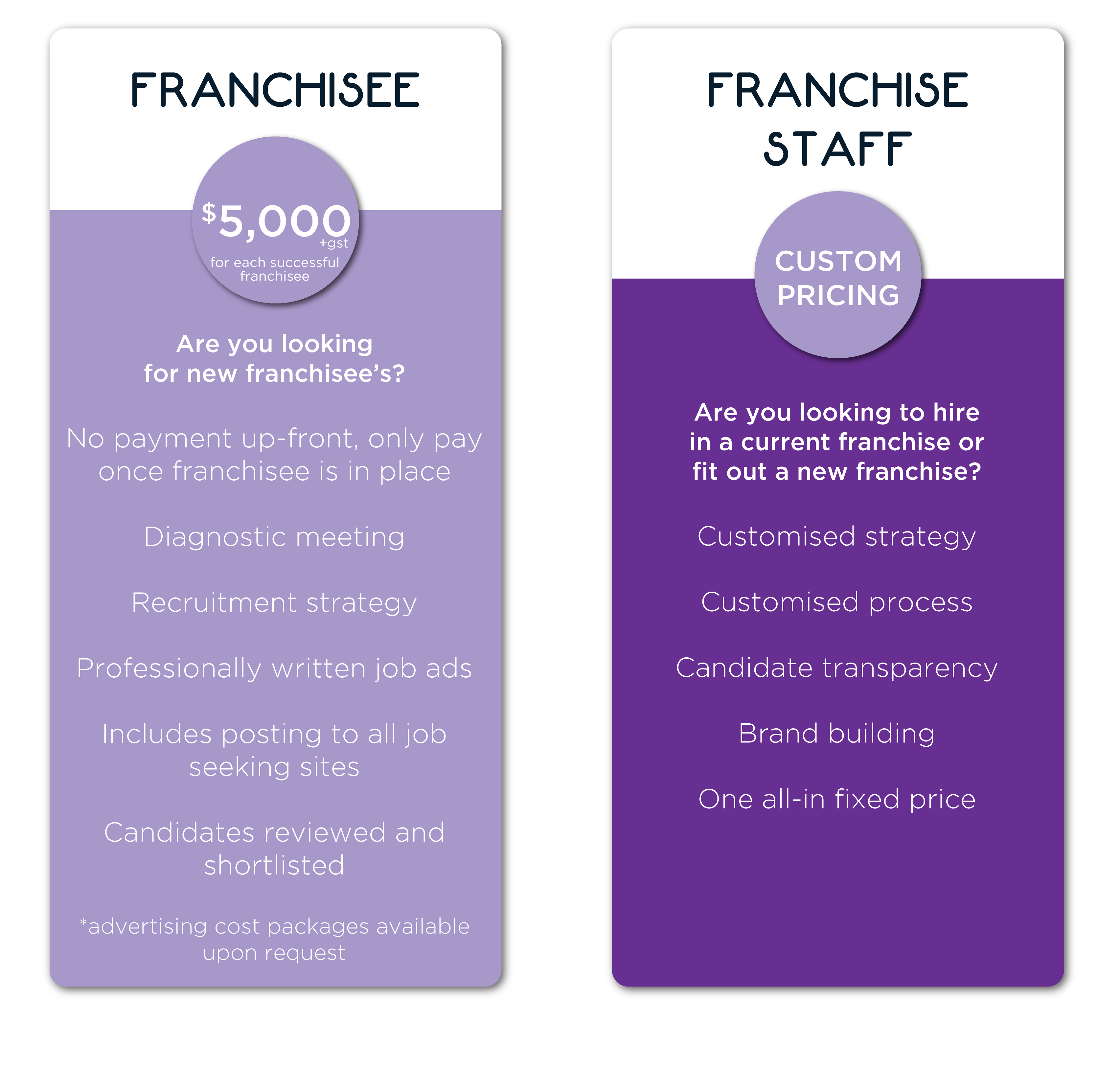 Mojo Pricing Table FRANCHISE (1)